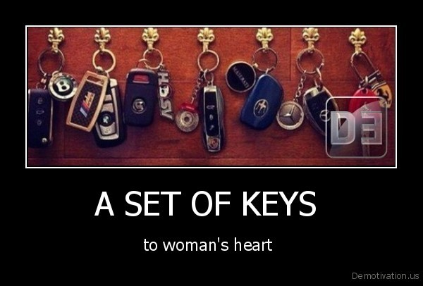 A SET OF KEYS