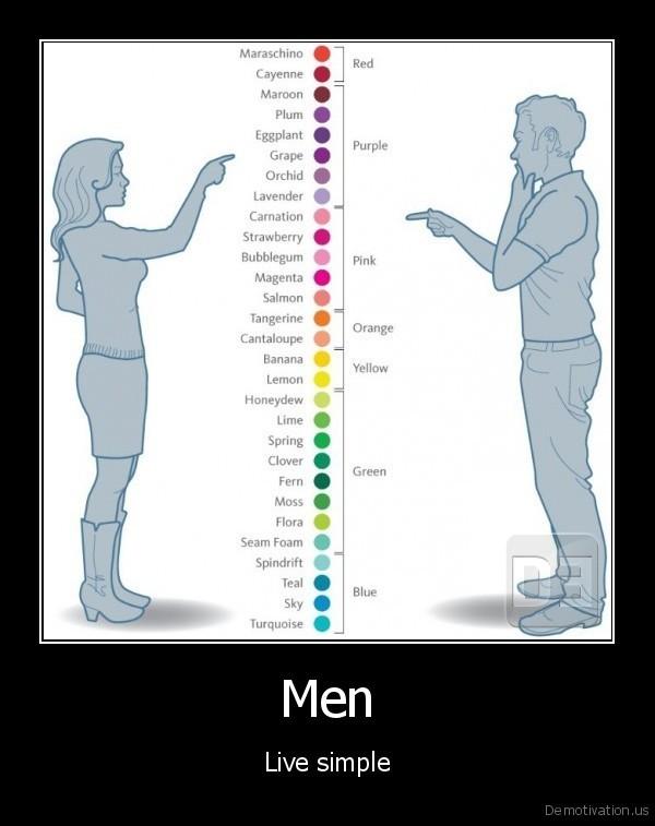 Men - Live simple