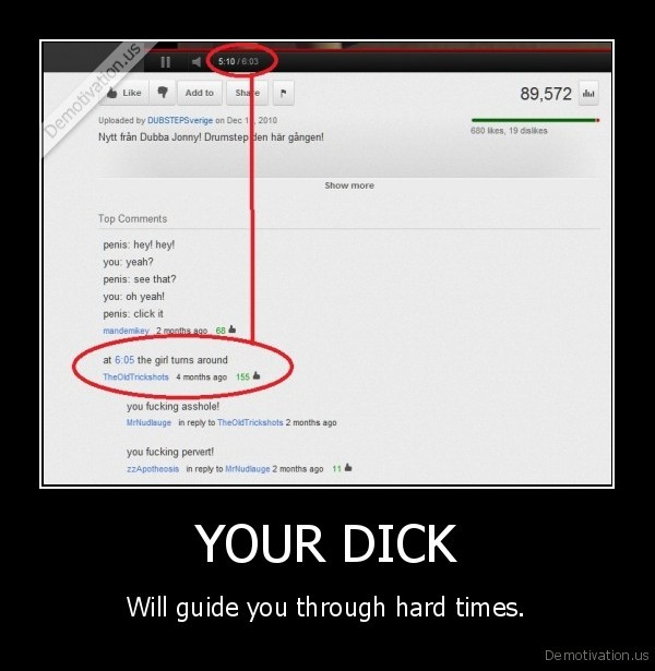 What Does Your Dick Look Like
