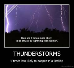 THUNDERSTORMS - 6 times less likely to happen in a kitchen
