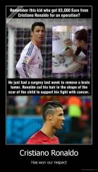 Cristiano Ronaldo - Has won our respect